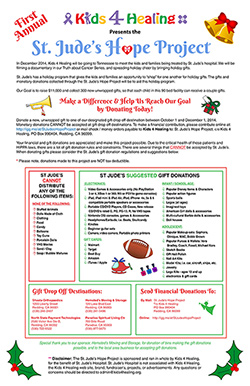 Donate Gits In Redding